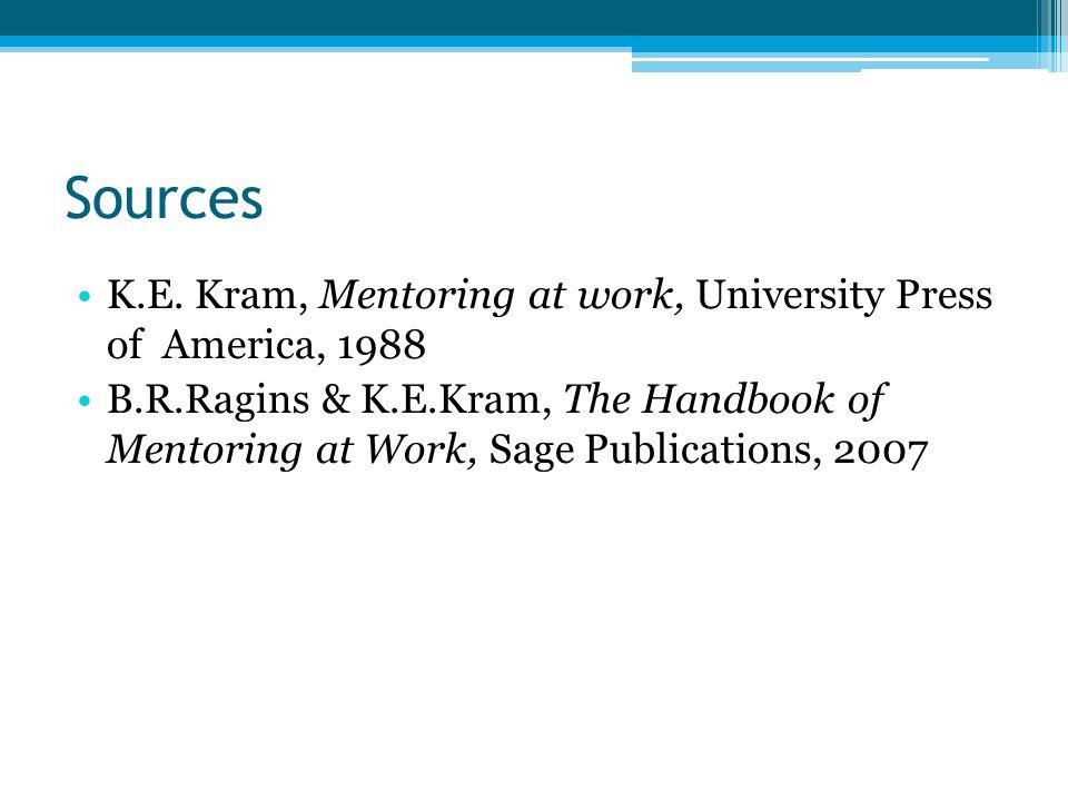 Sources K.E.