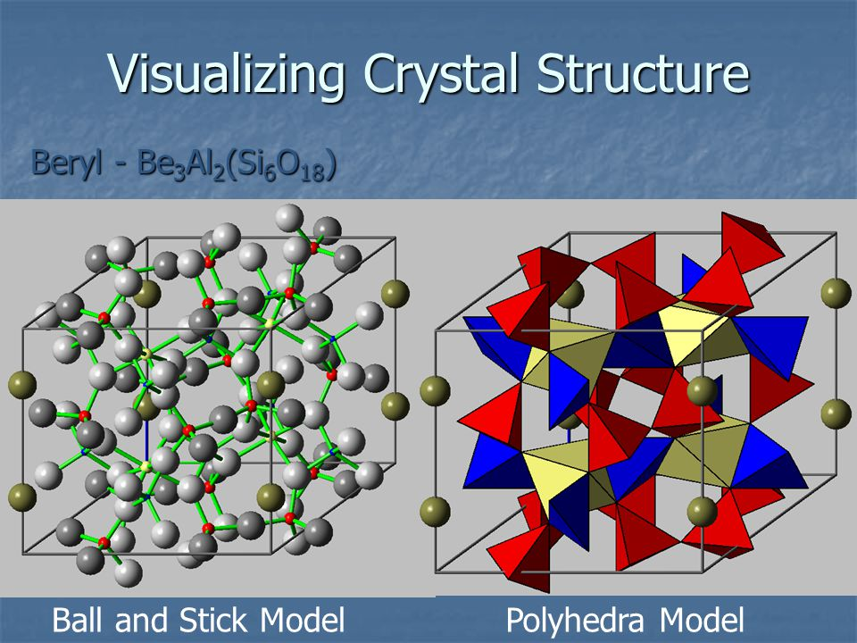 Visualizing Crystal Structure Ball and Stick ModelPolyhedra Model Beryl - Be 3 Al 2 (Si 6 O 18 )