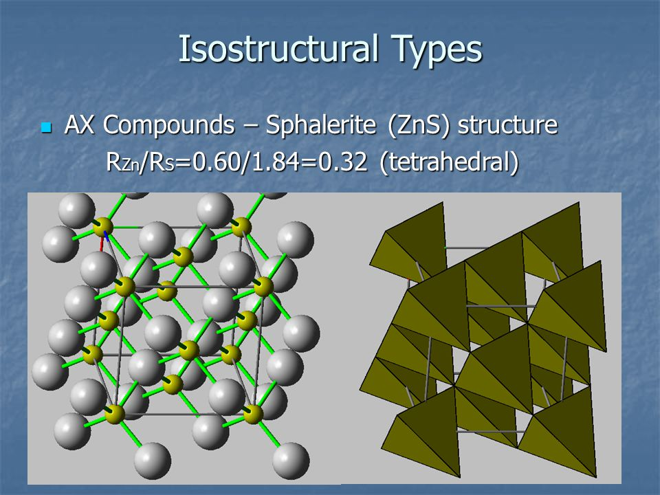 Isostructural Types AX Compounds – Sphalerite (ZnS) structure AX Compounds – Sphalerite (ZnS) structure R Zn /R S =0.60/1.84=0.32 (tetrahedral)