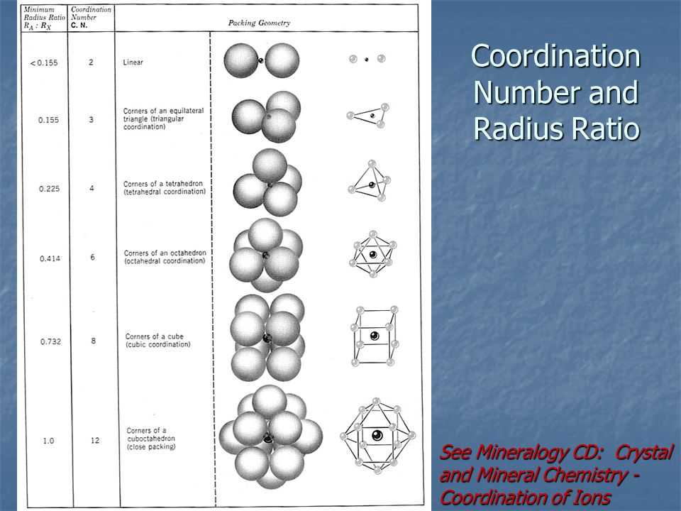Coordination Number and Radius Ratio See Mineralogy CD: Crystal and Mineral Chemistry - Coordination of Ions