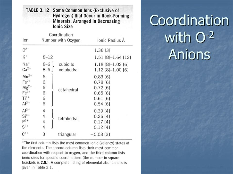 Coordination with O -2 Anions