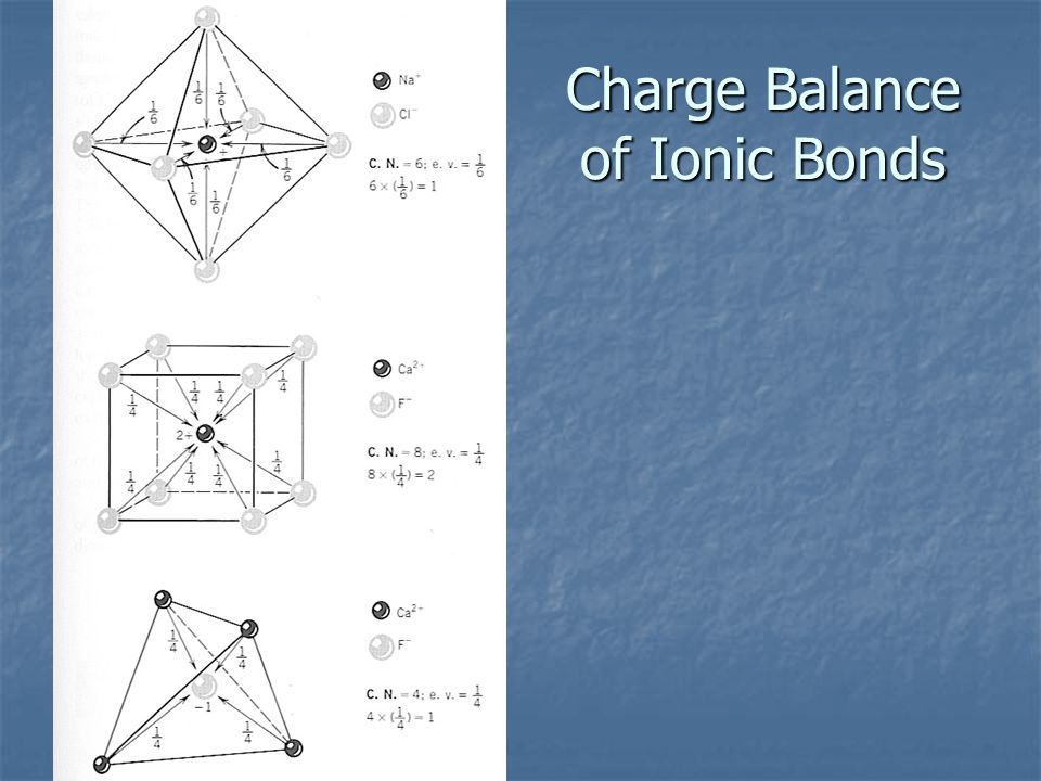 Charge Balance of Ionic Bonds
