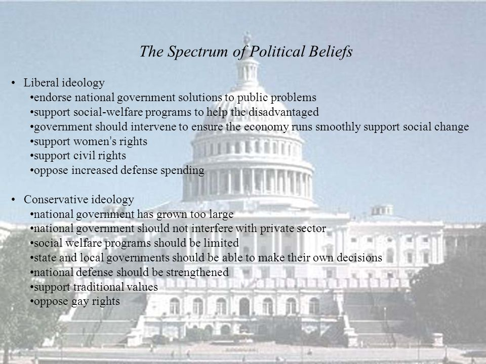 The Spectrum of Political Beliefs Liberal ideology endorse national government solutions to public problems support social-welfare programs to help the disadvantaged government should intervene to ensure the economy runs smoothly support social change support women ' s rights support civil rights oppose increased defense spending Conservative ideology national government has grown too large national government should not interfere with private sector social welfare programs should be limited state and local governments should be able to make their own decisions national defense should be strengthened support traditional values oppose gay rights