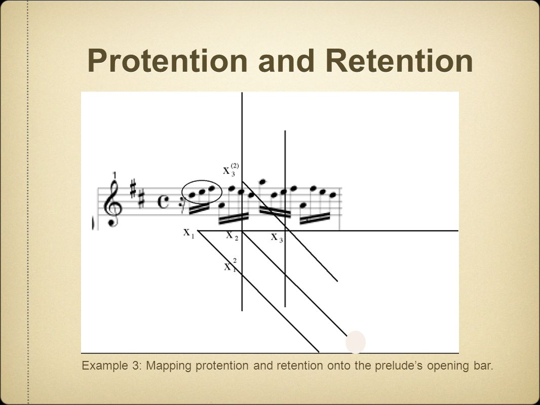 Example 3: Mapping protention and retention onto the prelude's opening bar.