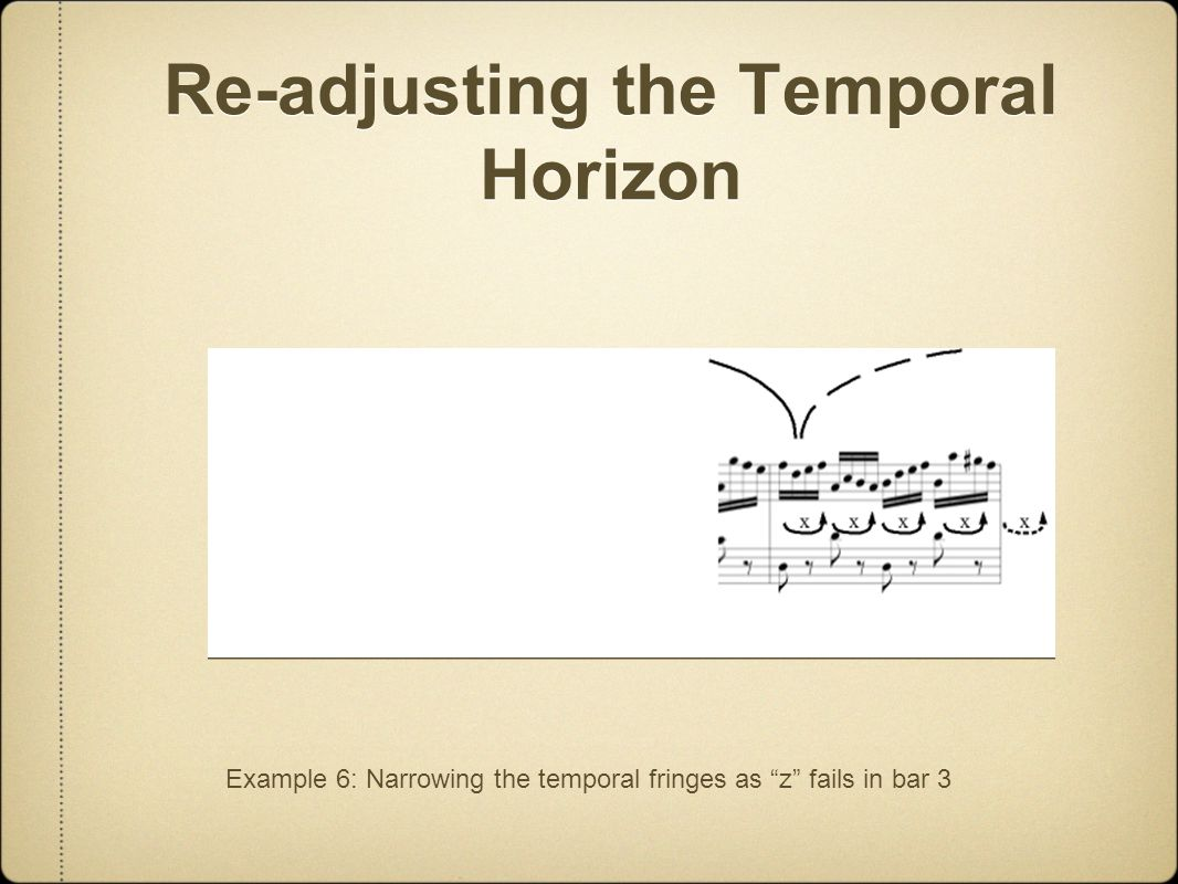 Example 6: Narrowing the temporal fringes as z fails in bar 3 Re-adjusting the Temporal Horizon