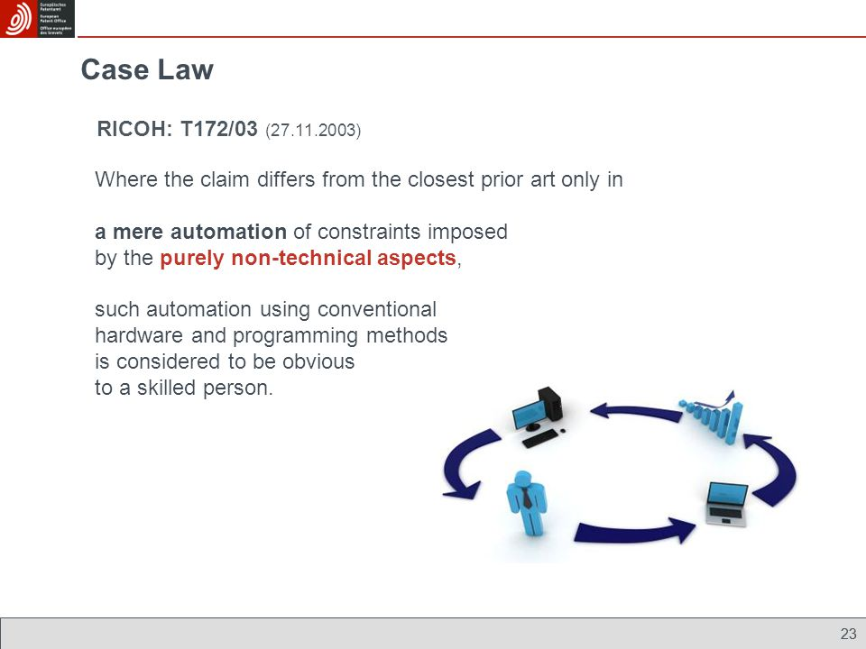 23 Case Law Where the claim differs from the closest prior art only in a mere automation of constraints imposed by the purely non-technical aspects, s