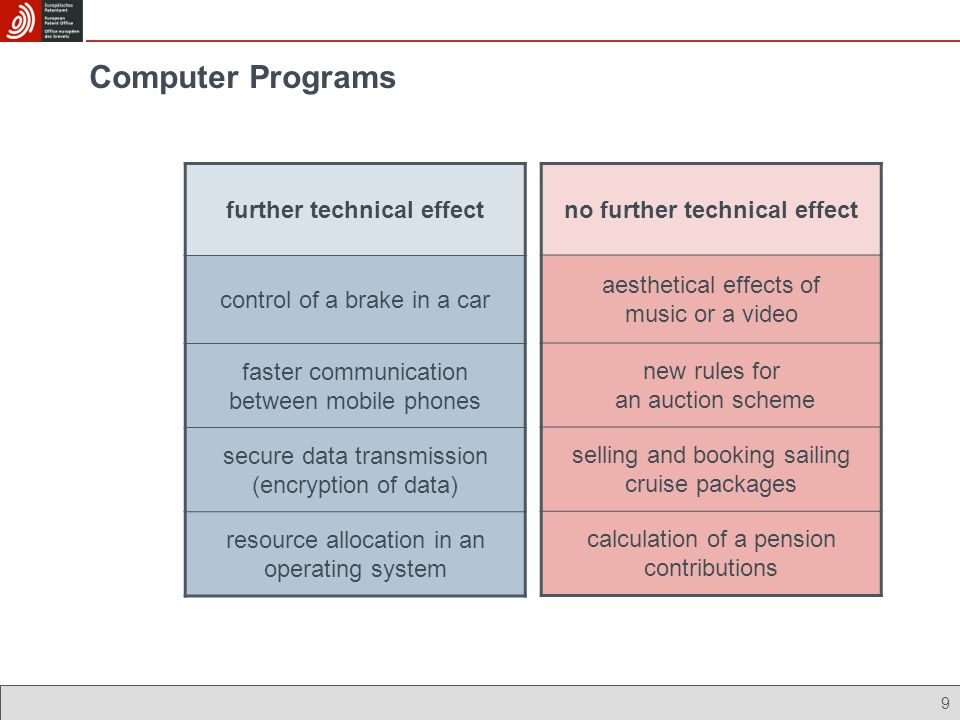 9 Computer Programs further technical effect control of a brake in a car faster communication between mobile phones secure data transmission (encrypti