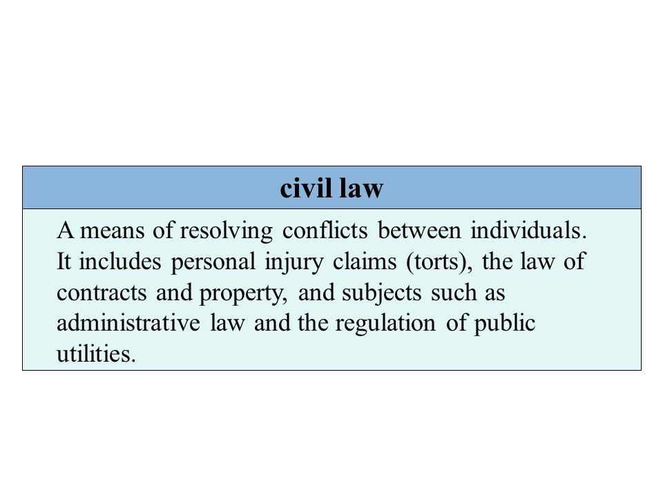Protection Against Compelled Self-Incrimination In Miranda v.