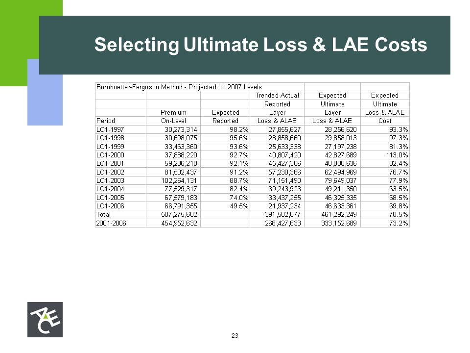 23 Selecting Ultimate Loss & LAE Costs