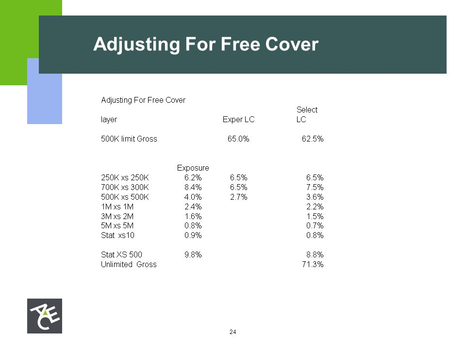 24 Adjusting For Free Cover