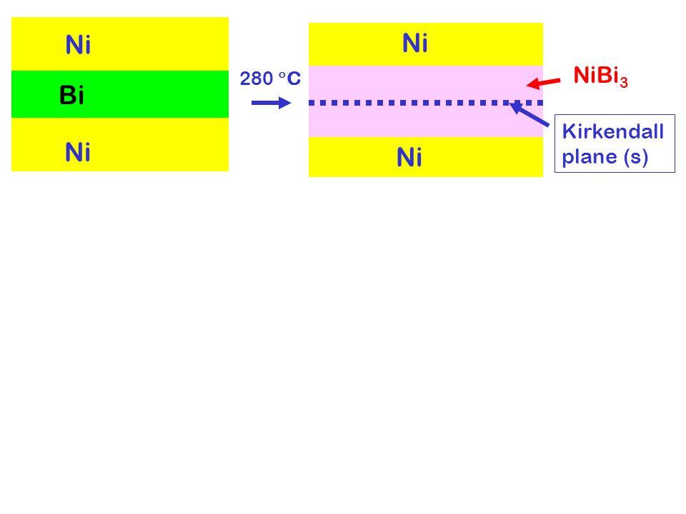 Cu5Ni Ni Bi Ni NiBi 3 280  C Kirkendall plane (s)