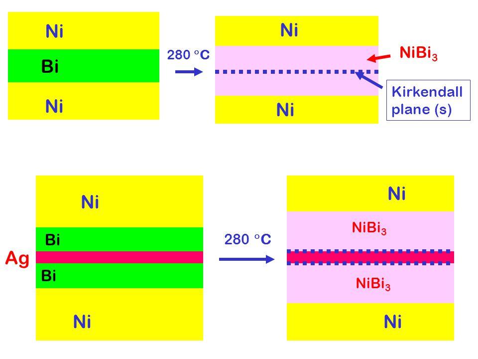 Cu5Ni Ni Bi Ni NiBi 3 280  C Kirkendall plane (s) Ni Bi Ni Ag Cu5Ni Ni NiBi 3 280  C Ni