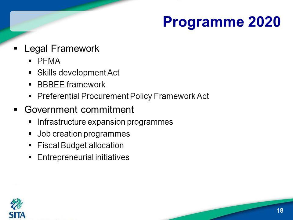 Programme 2020  Legal Framework  PFMA  Skills development Act  BBBEE framework  Preferential Procurement Policy Framework Act  Government commit