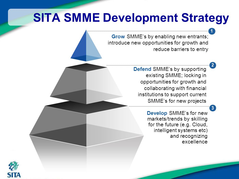 SITA SMME Development Strategy Defend SMME's by supporting existing SMME; locking in opportunities for growth and collaborating with financial institu