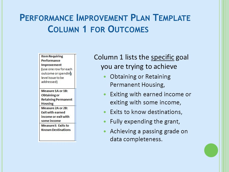 P ERFORMANCE I MPROVEMENT P LAN F AR R IGHT C OLUMNS FOR O UTCOMES The two right hand columns identify what is to be measured: For the Outcome measures, you must hit the community benchmark or improve your performance by 10 percentage points over your current level.
