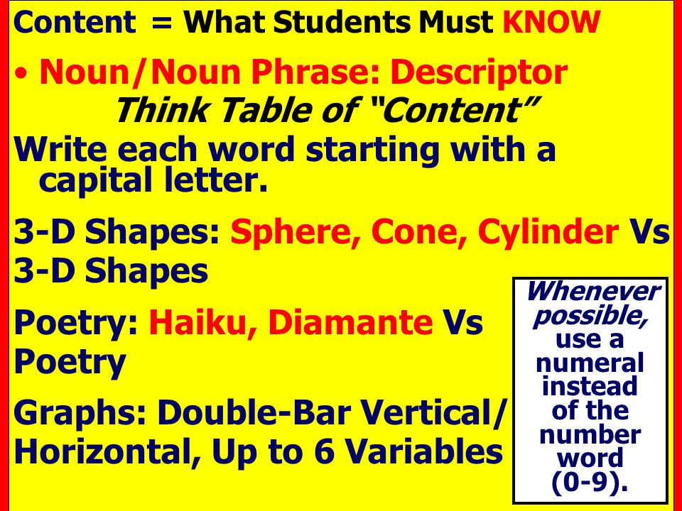 Content= What Students Must KNOW Noun/Noun Phrase: Descriptor Think Table of Content Write each word starting with a capital letter.