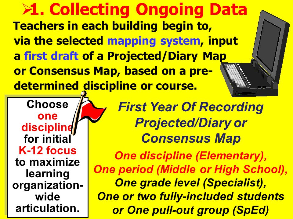  1. Collecting Ongoing Data Teachers in each building begin to, via the selected mapping system, input a first draft of a Projected/Diary Map or Cons