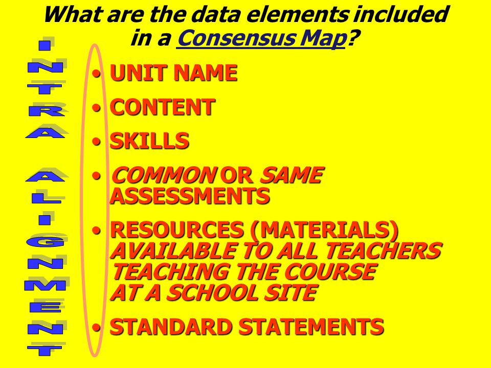 What are the data elements included in a Consensus Map.