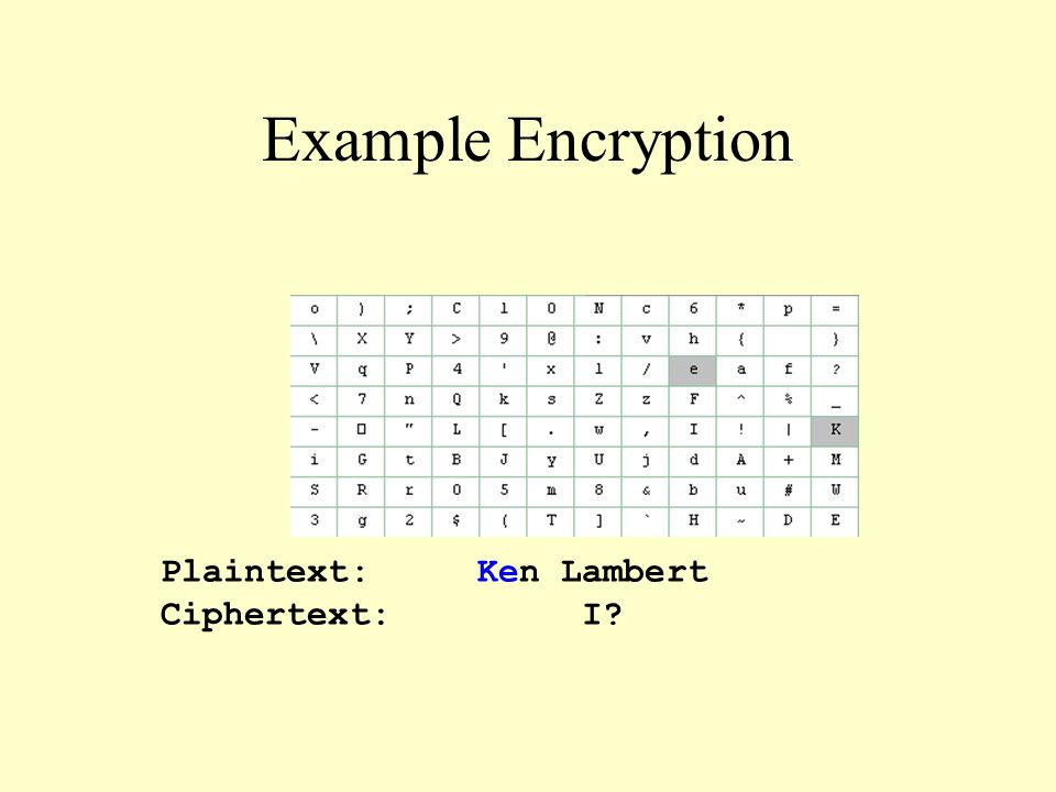 Example Encryption Plaintext:Ken Lambert Ciphertext: I