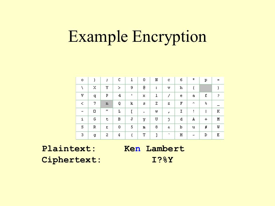 Example Encryption Plaintext:Ken Lambert Ciphertext: I %Y