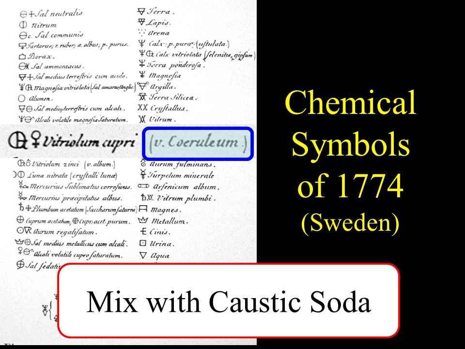 Chemical Symbols of 1774 (Sweden) 1774 Symbols Mix with Caustic Soda