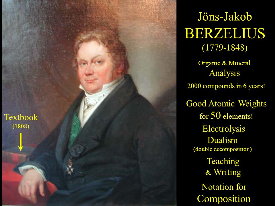 Berzelius Jöns-Jakob BERZELIUS (1779-1848) Organic & Mineral Analysis Dualism (double decomposition) Electrolysis Notation for Composition Teaching & Writing Textbook (1808) 2000 compounds in 6 years.