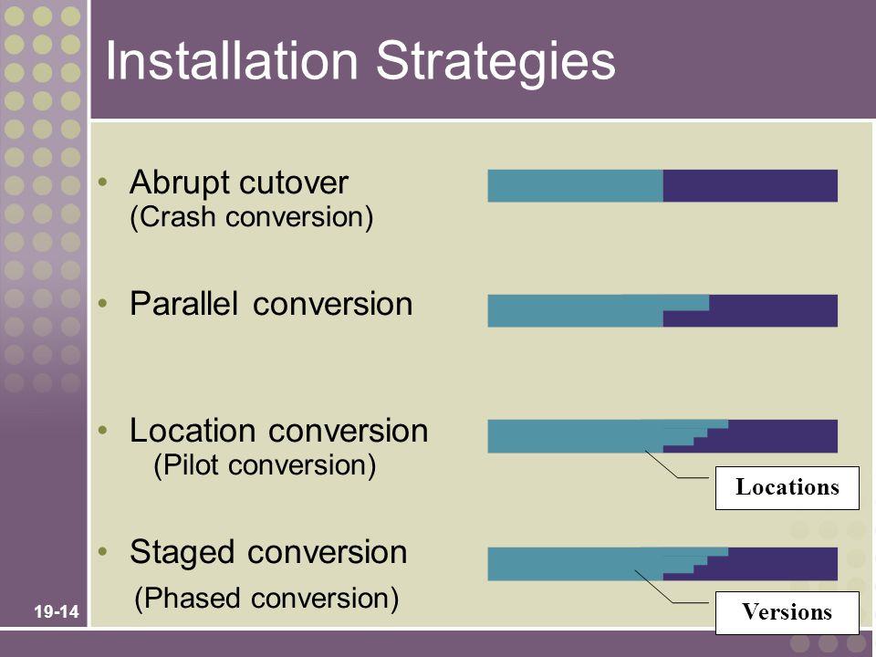 19-14 Installation Strategies Abrupt cutover (Crash conversion) Parallel conversion Location conversion (Pilot conversion) Staged conversion (Phased c