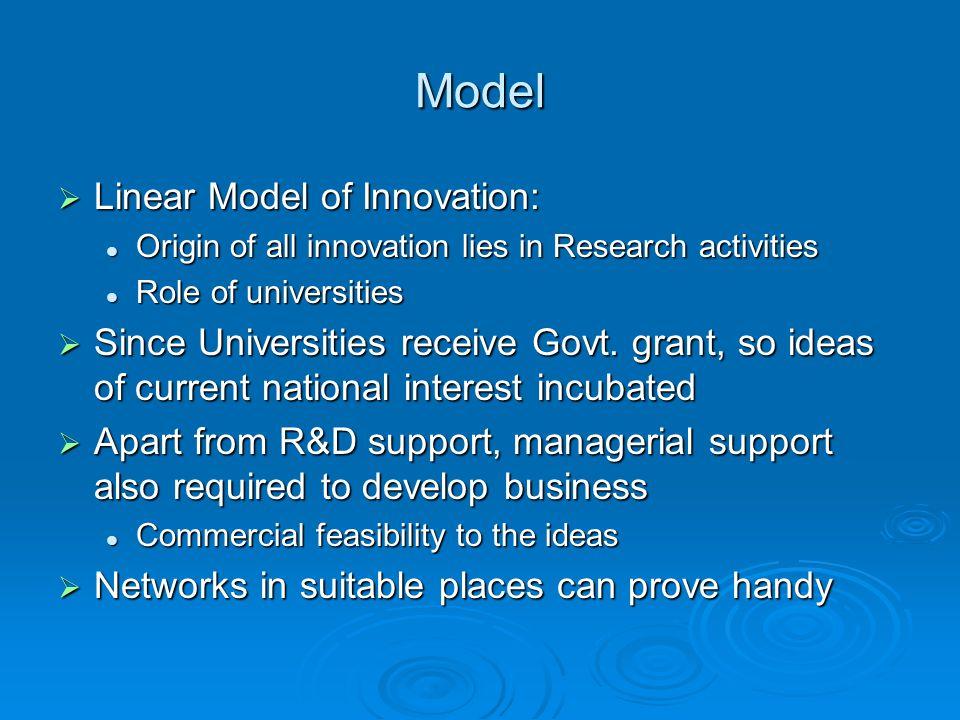 Model  Linear Model of Innovation: Origin of all innovation lies in Research activities Origin of all innovation lies in Research activities Role of universities Role of universities  Since Universities receive Govt.