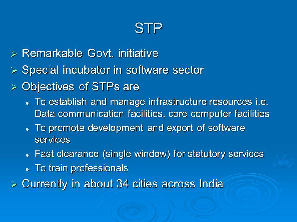 STP  Remarkable Govt.