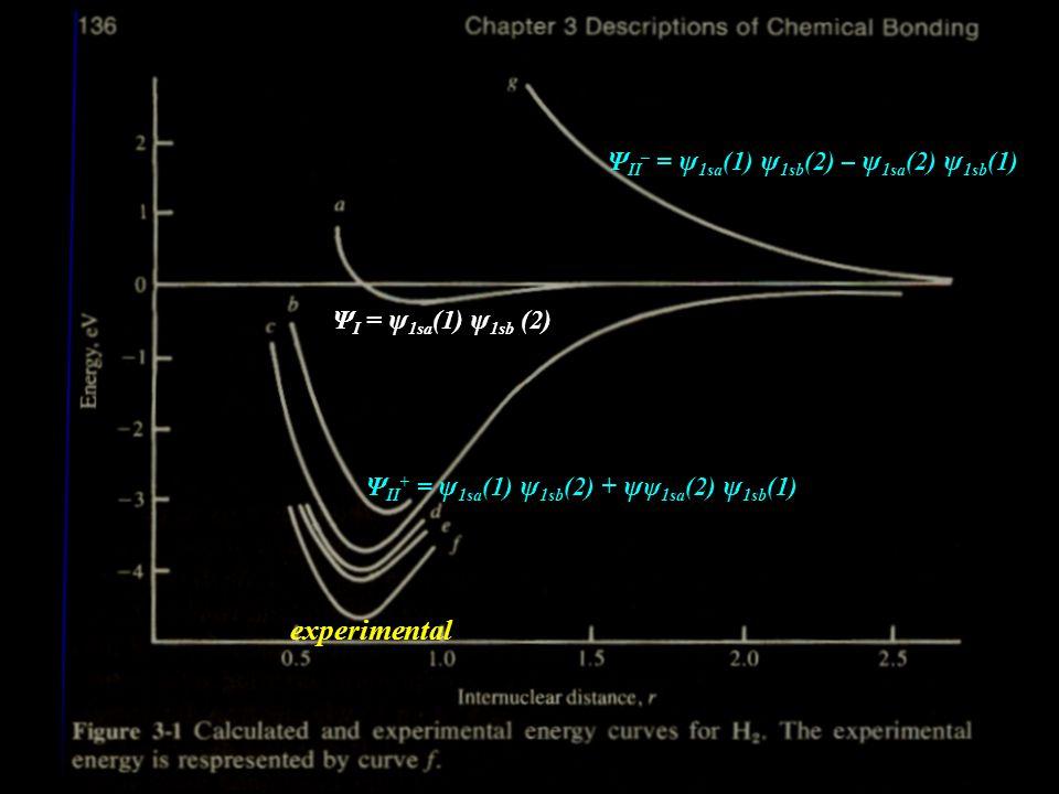 Ψ I = ψ 1sa (1) ψ 1sb (2) experimental Ψ II + = ψ 1sa (1) ψ 1sb (2) + ψ ψ 1sa (2) ψ 1sb (1) Ψ II – = ψ 1sa (1) ψ 1sb (2) – ψ 1sa (2) ψ 1sb (1)