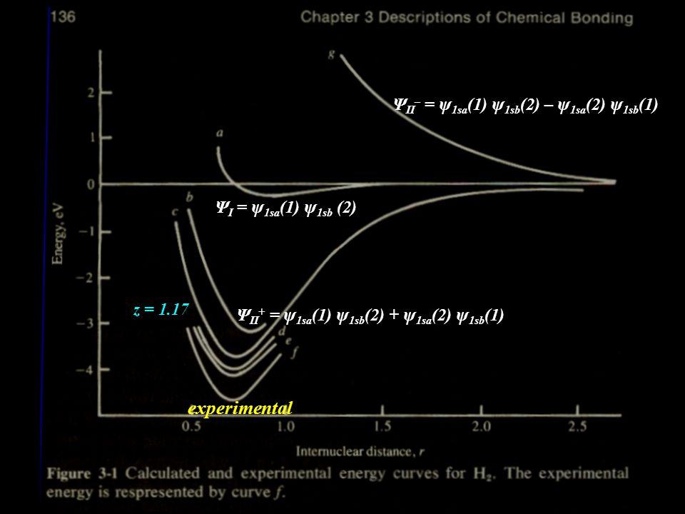 Ψ I = ψ 1sa (1) ψ 1sb (2) experimental Ψ II + = ψ 1sa (1) ψ 1sb (2) + ψ 1sa (2) ψ 1sb (1) Ψ II – = ψ 1sa (1) ψ 1sb (2) – ψ 1sa (2) ψ 1sb (1) z = 1.17