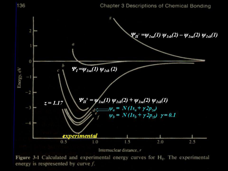 Ψ I = ψ 1sa (1) ψ 1sb (2) experimental Ψ II + = ψ 1sa (1) ψ 1sb (2) + ψ 1sa (2) ψ 1sb (1) Ψ II – = ψ 1sa (1) ψ 1sb (2) – ψ 1sa (2) ψ 1sb (1) z = 1.17 ψ a = N (1s a +  2p za ) ψ b = N (1s b +  2p zb )  = 0.1