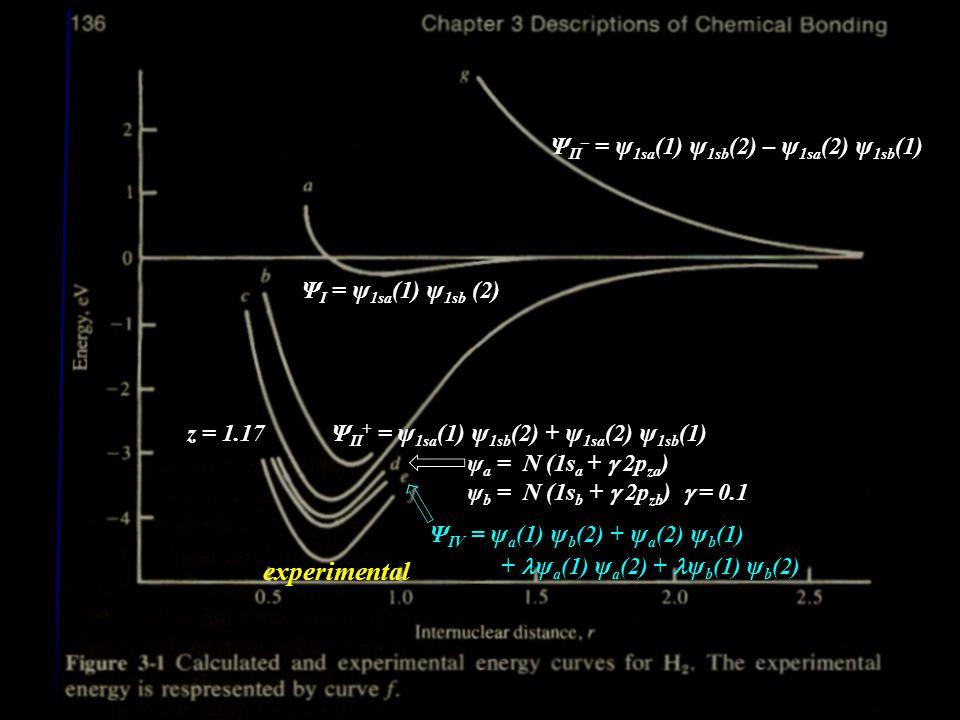 Ψ I = ψ 1sa (1) ψ 1sb (2) experimental Ψ II + = ψ 1sa (1) ψ 1sb (2) + ψ 1sa (2) ψ 1sb (1) Ψ II – = ψ 1sa (1) ψ 1sb (2) – ψ 1sa (2) ψ 1sb (1) z = 1.17 ψ a = N (1s a +  2p za ) ψ b = N (1s b +  2p zb )  = 0.1 Ψ IV = ψ a (1) ψ b (2) + ψ a (2) ψ b (1) + ψ a (1) ψ a (2) +  ψ b (1) ψ b (2)