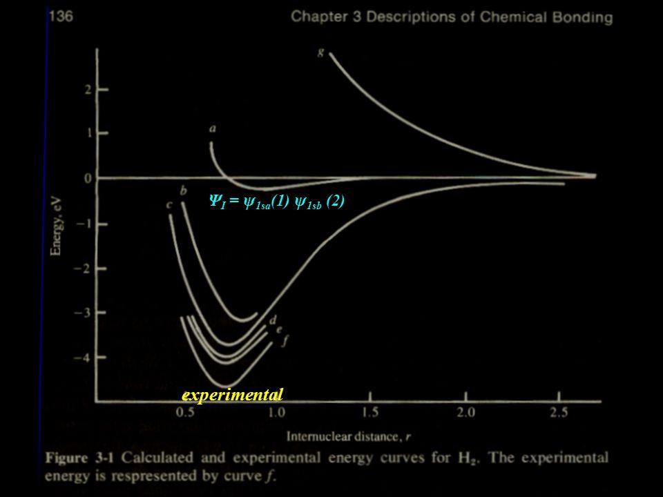 Ψ I = ψ 1sa (1) ψ 1sb (2) experimental