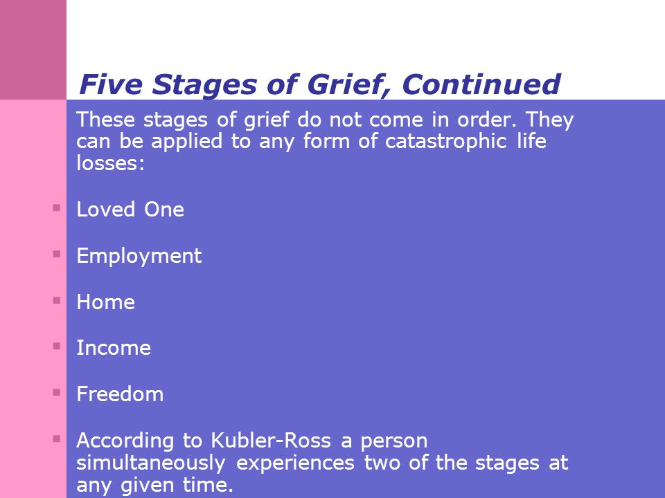 Five Stages of Grief, Continued These stages of grief do not come in order.