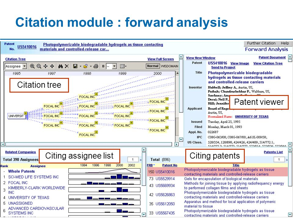 10 Citation module : forward analysis Citation tree Citing assignee listCiting patents Patent viewer