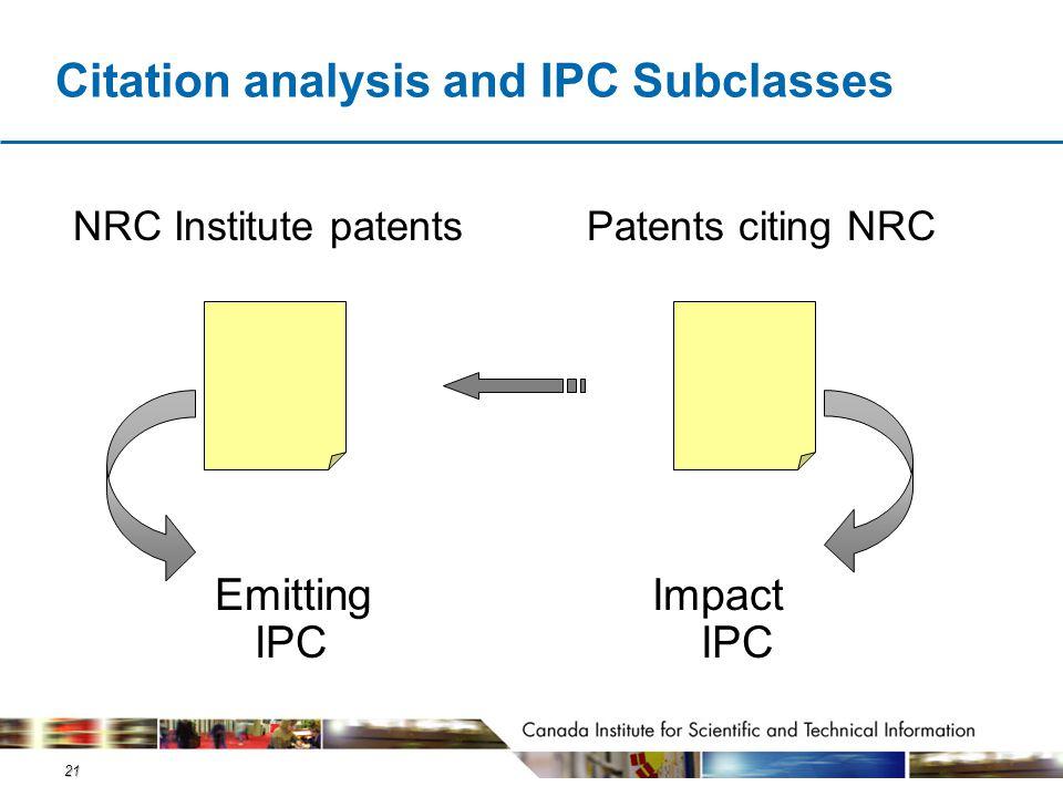 21 Citation analysis and IPC Subclasses NRC Institute patentsPatents citing NRC Emitting IPC Impact IPC