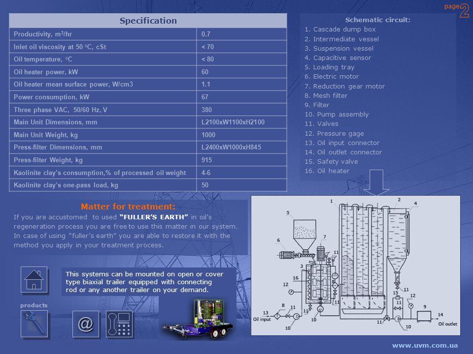 Schematic circuit: 1.Cascade dump box 2. Intermediate vessel 3.
