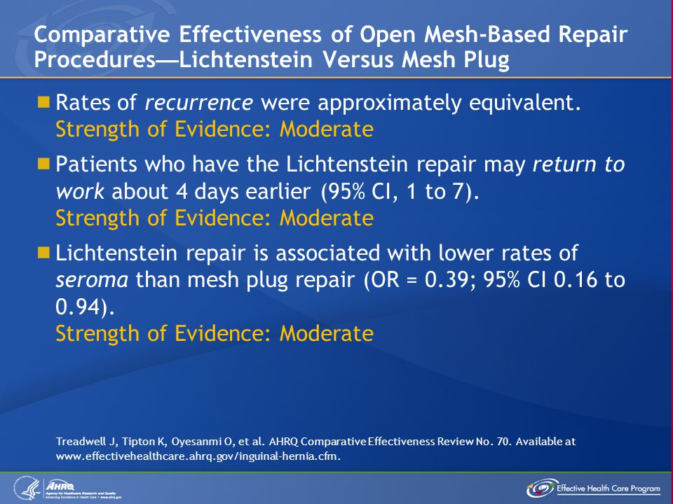  Rates of recurrence were approximately equivalent. Strength of Evidence: Moderate  Patients who have the Lichtenstein repair may return to work abo