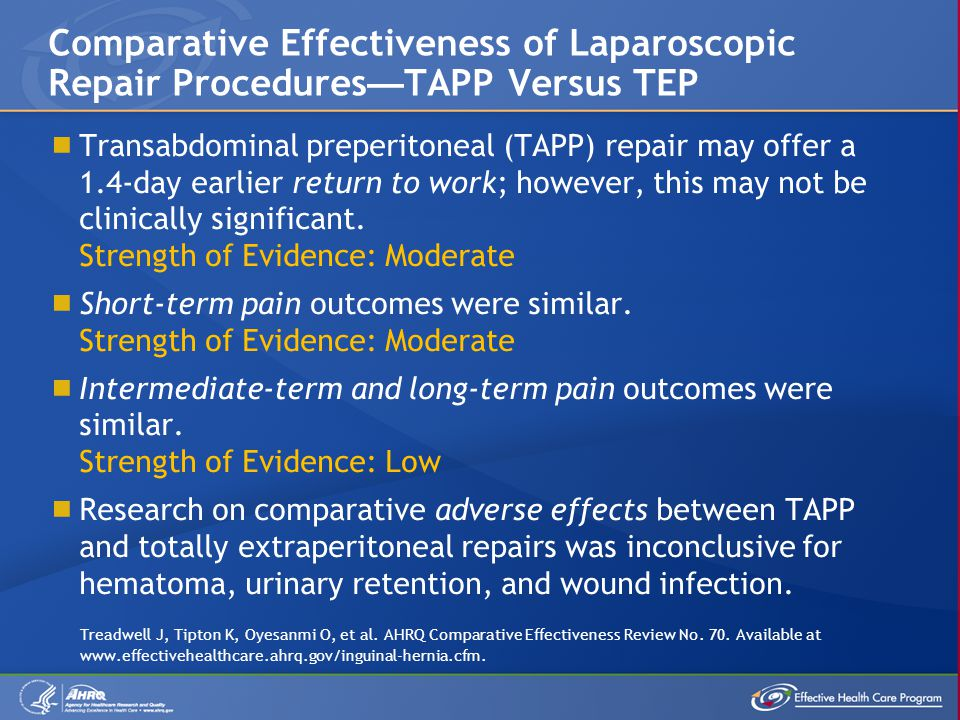  Transabdominal preperitoneal (TAPP) repair may offer a 1.4-day earlier return to work; however, this may not be clinically significant. Strength of