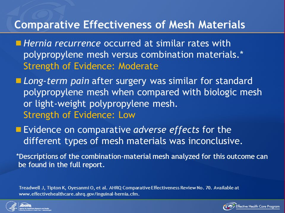  Hernia recurrence occurred at similar rates with polypropylene mesh versus combination materials.* Strength of Evidence: Moderate  Long-term pain a