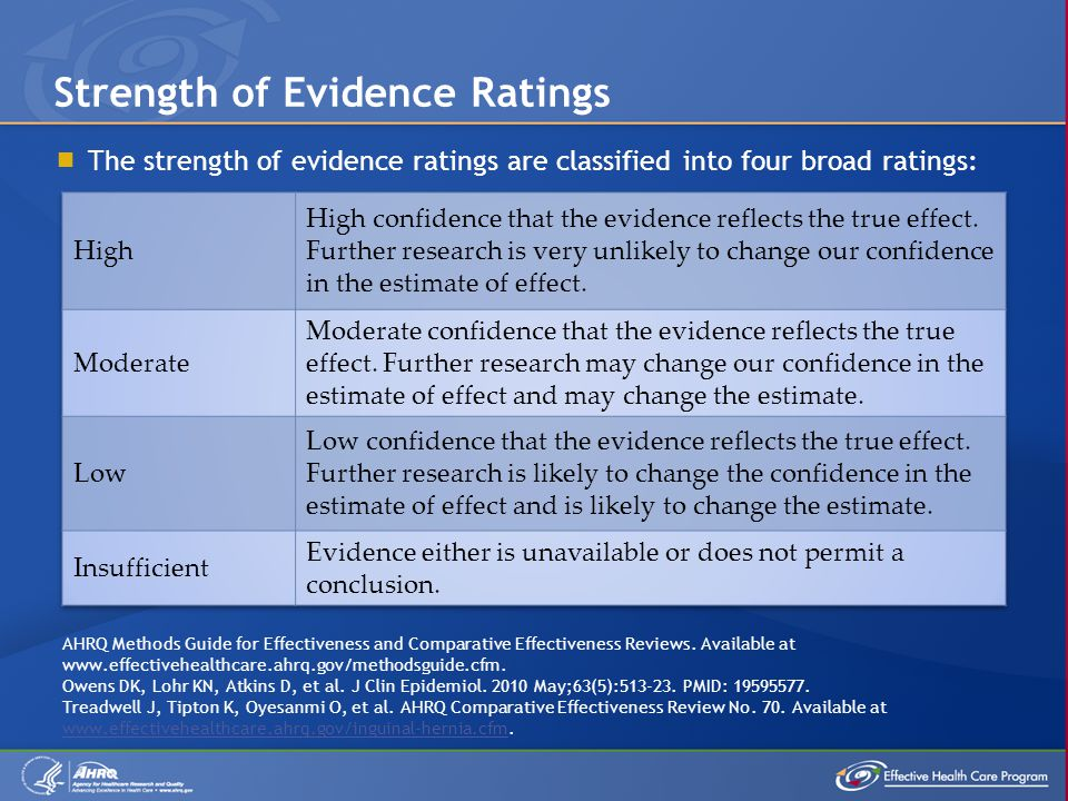  The strength of evidence ratings are classified into four broad ratings: Strength of Evidence Ratings AHRQ Methods Guide for Effectiveness and Compa
