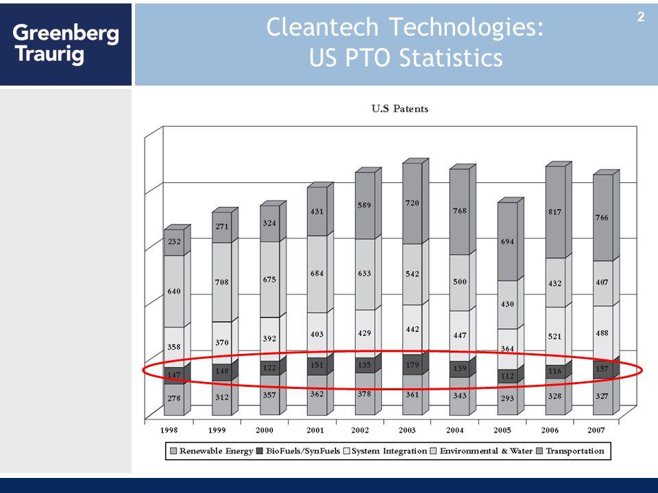 Cleantech Technologies: US PTO Statistics 2