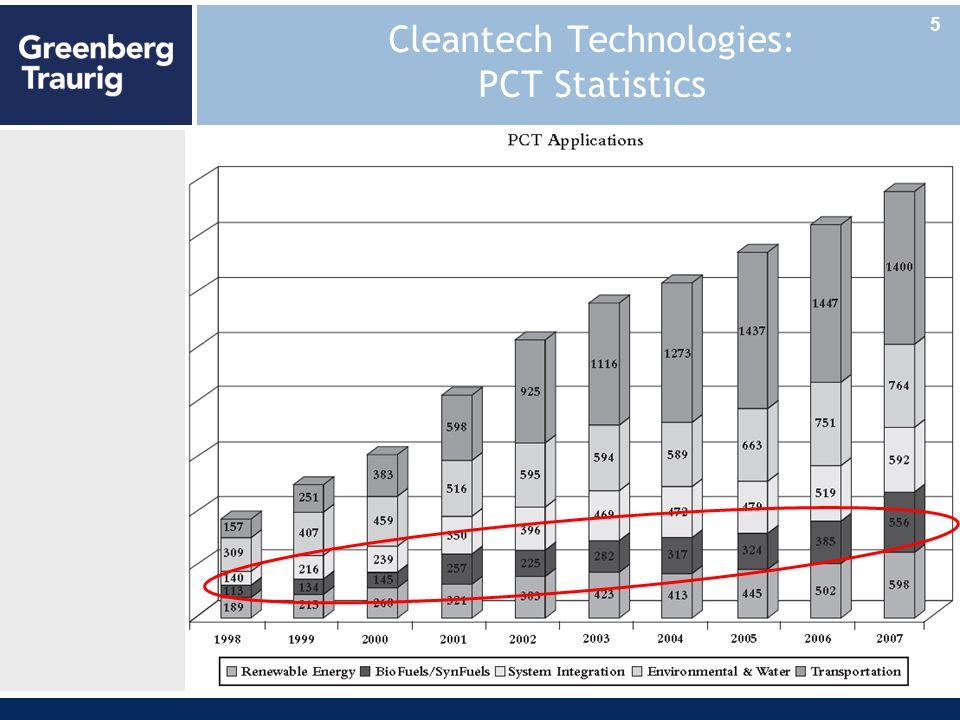 Cleantech Technologies: PCT Statistics 5