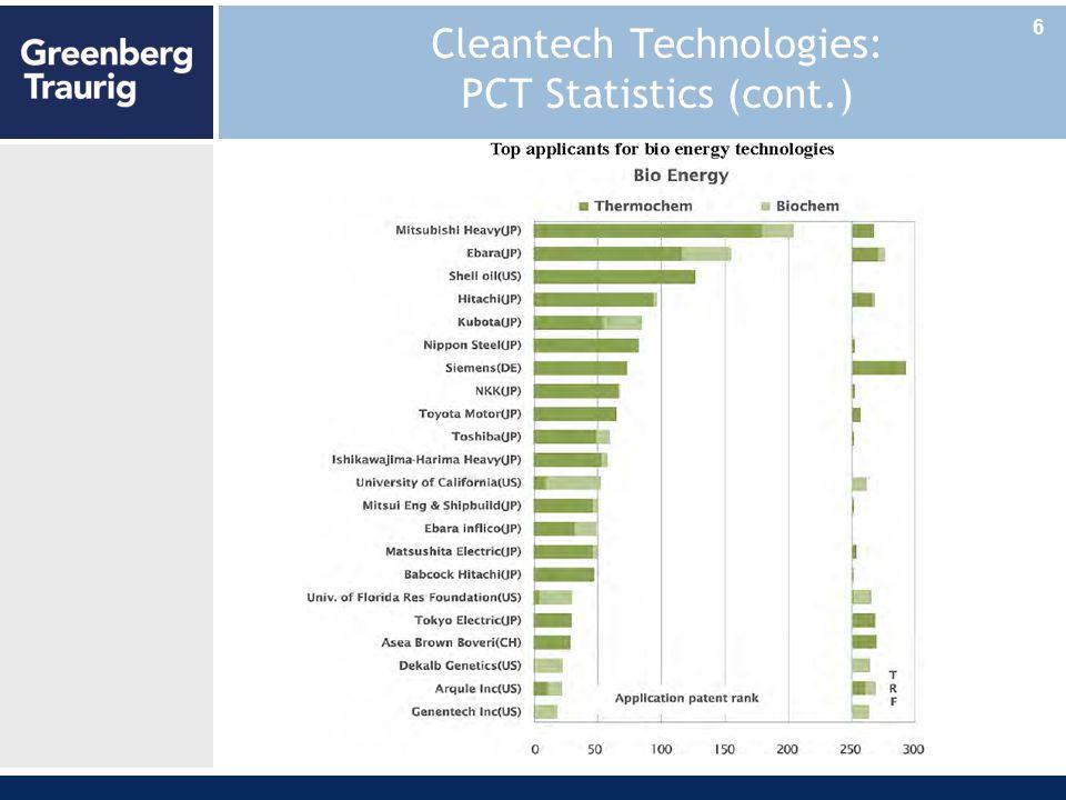 Cleantech Technologies: PCT Statistics (cont.) 6