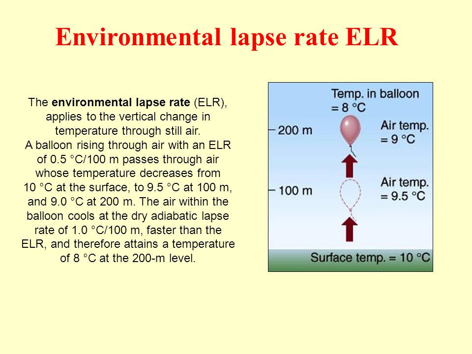 The environmental lapse rate (ELR), applies to the vertical change in temperature through still air. A balloon rising through air with an ELR of 0.5 °
