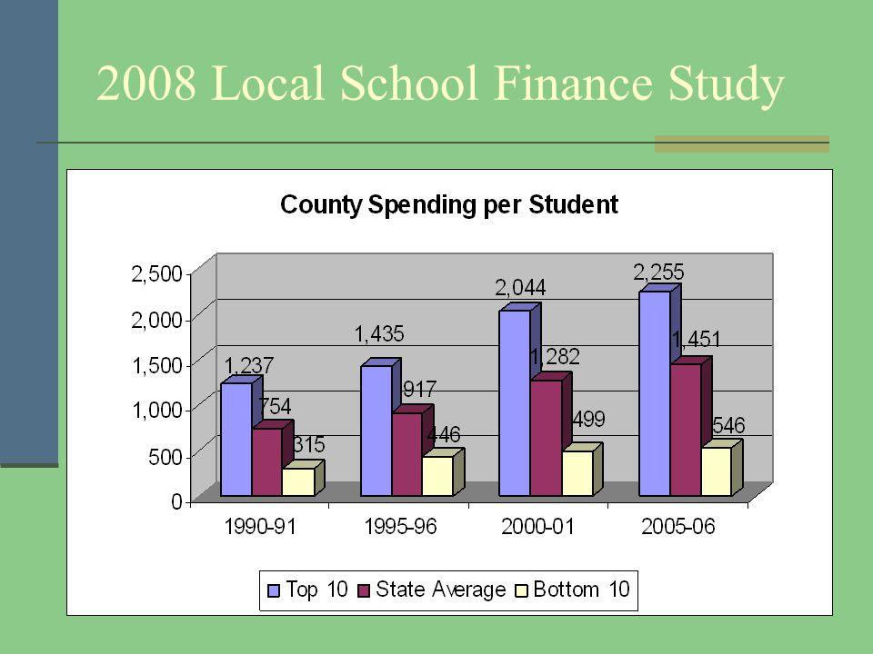 2008 Local School Finance Study