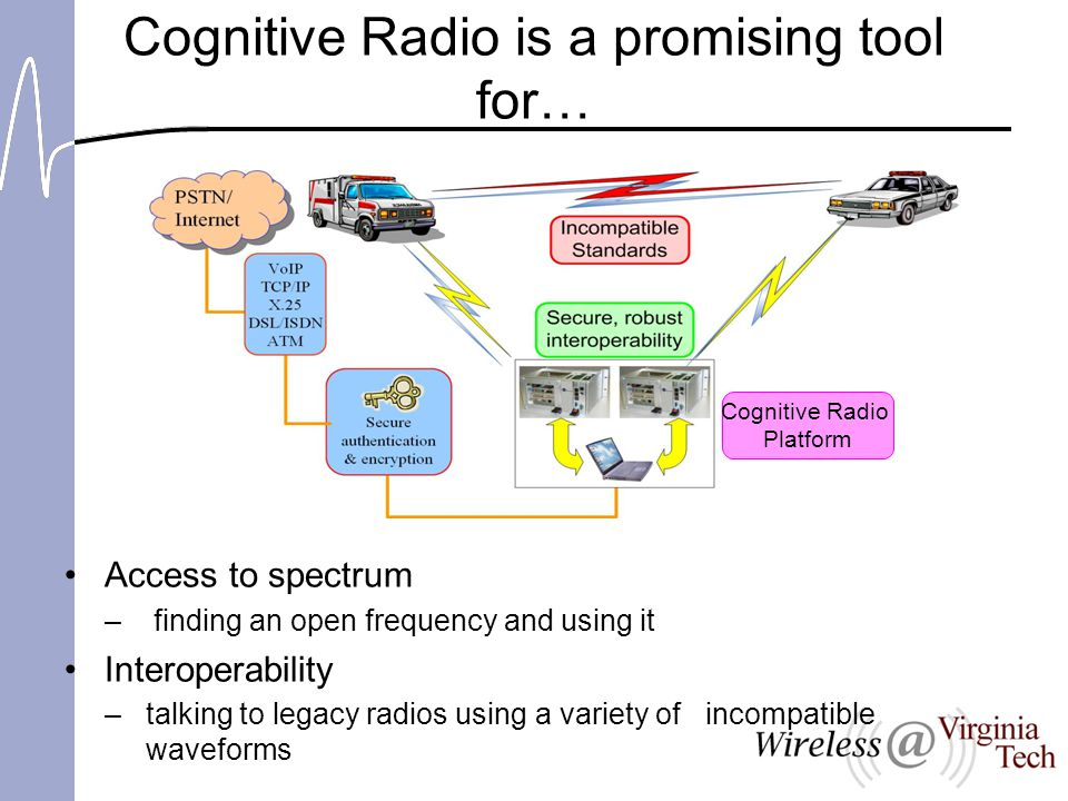 Cognitive Radio is a promising tool for… Access to spectrum – finding an open frequency and using it Interoperability –talking to legacy radios using a variety of incompatible waveforms Cognitive Radio Platform