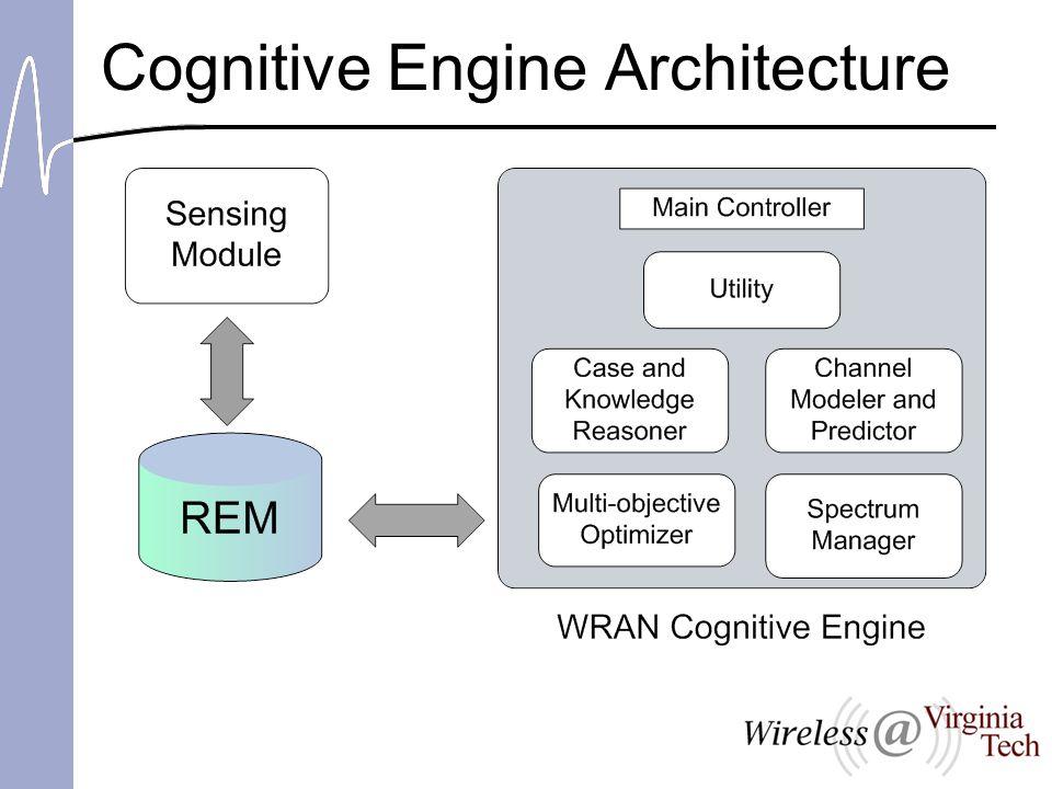 Cognitive Engine Architecture