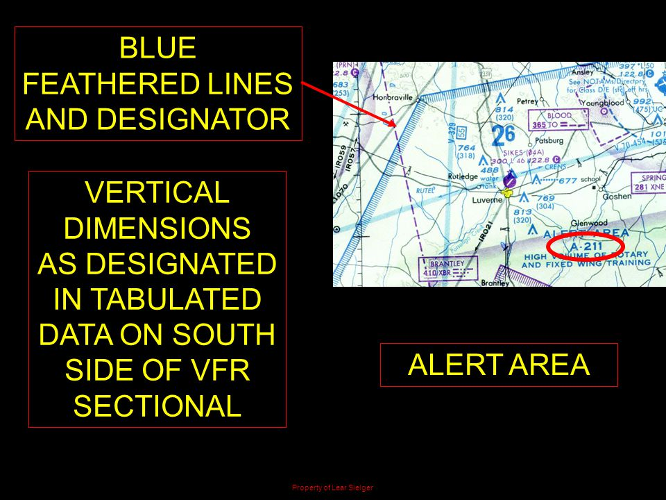 BLUE FEATHERED LINES AND DESIGNATOR ALERT AREA VERTICAL DIMENSIONS AS DESIGNATED IN TABULATED DATA ON SOUTH SIDE OF VFR SECTIONAL Property of Lear Sie